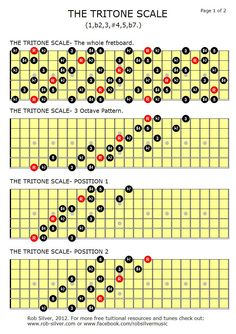 To learn reading the chords of a guitar, one must have the basic knowledge on what a chord is and how is it produced. Introduction A chord is a set of tones producing a melody and is played on a guitar. The chords of a guitar can be Blues Guitar Chords, Guitar Chords And Scales, Music Theory Guitar, Learn Guitar Chords, Music Chords, Guitar Sheet Music, Guitar Songs, Learn To Play Guitar, Acoustic Guitar