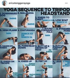 Try this yoga sequence to build core strength and get you inverted to tripod headstand. Try this yoga sequence to build core strength and get you inverted to tripod headstand. How To Do Headstand, Yoga Handstand, How To Do Yoga, Handstands, Yoga Mantras, Yoga Moves, Yoga Exercises, Stretches, Flexibility Exercises