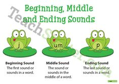 Teaching Resource: A frog themed poster for CVC words This poster is a great resource for my future classroom to provide students with a reminder of how words are broken up and to identify the phonemes of each word. Teaching The Alphabet, Phonological Awareness, Beginning Sounds, Cvc Words, The Middle, Future Classroom, Early Childhood, Teaching Resources, Kindergarten