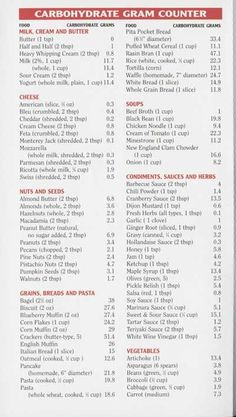 atkins diet food list | Carbohydrate table from Dr. Atkin's New Revolution - a correlation of ...