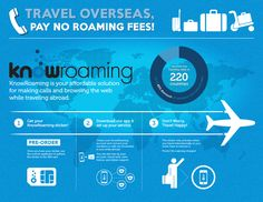 KnowRoaming | Reduce Roaming Fees