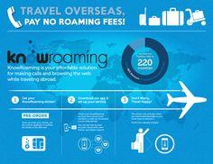 KnowRoaming | Reduce Roaming Fees