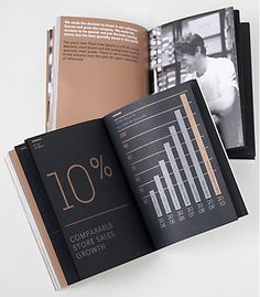 Really nice annual report, they don't have to be corporate and boring.