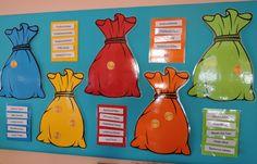 Skupinová práce - sbíráme dukáty - za 10 dukátů malá odměna. A sbírá se od znova. Train Bulletin Boards, Bulletin Board Display, Class Displays, Teacher Created Resources, School Hacks, Homeschool, Classroom, Teaching, Children