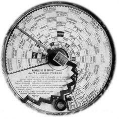 The Herzog Teleseme (1896)