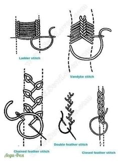 Embroidery Works, Embroidery Stitches, Embroidery Patterns, Feather Stitch, Ladder Stitch, Embroidery Techniques, Handicraft, Diy Design, Free Pattern