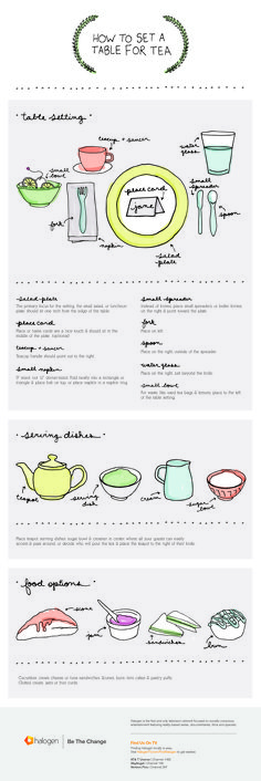 How to Set a Table for Tea