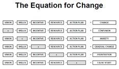 The Equation for Change