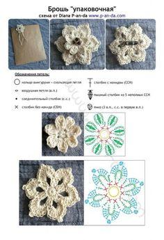 Free pattern - Crochet brooch for gift wrapping P-an-da Вяжу, шью, валяю - вытворяю! Crochet Flower Patterns, Crochet Stitches Patterns, Crochet Chart, Knitting Stitches, Crochet Flowers, Knitting Patterns, Crochet Ideas, Crochet Leaves, Crochet Mandala