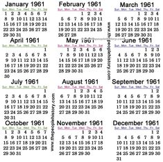 What Happened in 1961 inc. Pop Culture, Prices and Events
