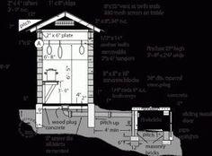 Smoke house plans - ruggedthug