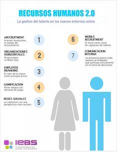 La gestión de los talentos en los nuevos entornos online