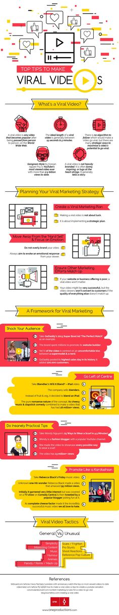 Top Tips To Make Viral Videos - #infographic