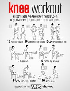 Yoga Fitness Flow - No-equipment knee pain, strength and recovery Workout. - Get Your Sexiest Body Ever! Fitness Workouts, Fitness Motivation, At Home Workouts, Cardio Gym, Fitness Tips, Knee Strengthening Exercises, Knee Stretches, Knee Physical Therapy Exercises, Rotator Cuff Exercises
