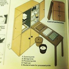 Great darkroom idea for small spaces.