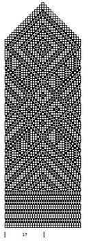 собираем схемы. Knitted Mittens Pattern, Knit Mittens, Mitten Gloves, Knitting, Blog, Socks, Tricot, Breien, Stricken