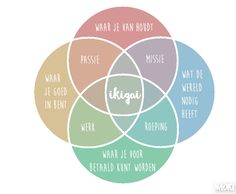 Jouw Ikigai vinden: de reden van je bestaan – Rise with Kindness Coaching Personal, Life Coaching, Trauma, Coach Quotes, Mind Body Soul, Inspirational Books, Growth Mindset, Life Inspiration, No Time For Me