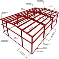 Steel Structure Buildings, Metal Structure, Metal Building Kits, Building Materials, Structural Steel Beams, Steel Sheds, Sheds For Sale, Warehouse Design, Shipping Container House Plans