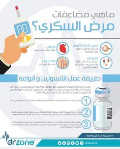 ماهي مضاعفات مرض السكري؟