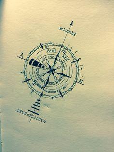 Compass design tattoo