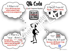 QR Code Poster ( How To ) product from Purposeful-Teaching on TeachersNotebook.com