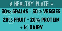 A #HEALTHY PLATE = 30% GRAIN + 30% VEGGIES + 20% FRUIT + 20% PROTEIN + 1C DAIRY #healthyeating #TAMHSC #TransformingHealth