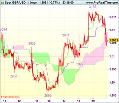 Commerce Concept Wrap-up: GBP/USD - Stand apart - http://worldwide-finance.net/analysis/commerce-concept-wrap-up-gbpusd-stand-apart-16