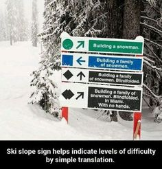 Are You Tough Enough for the Slopes?