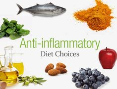 Menu Plan for Inflammation Diet and Some its Facts for Healthy Lifestyle