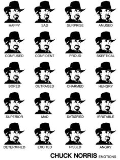Chuck Norris Expressions