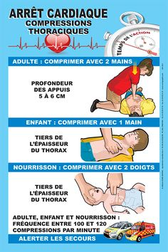 Editions IconeGraphic - Premiers Secours, secourisme, sapeurs pompiers Associates Degree In Nursing, French Education, Self Defense Techniques, Medical Assistant, Medical Care, Nursing Students, First Aid, French Language, Survival Tips