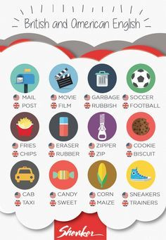Shenker English Tips - British and American English /1 Infographic