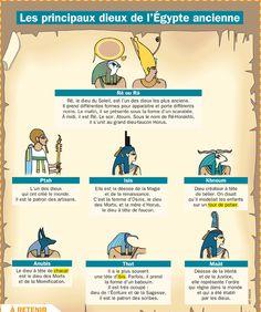 Fiche exposés : Les principaux dieux de l'Egypte ancienne