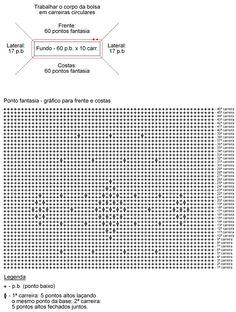 ARTESANATO FOFO: Croche - BOLSA de CROCHÊ ANGELINA JOLIE