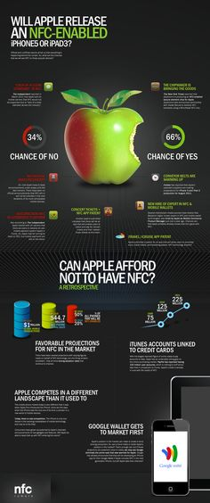 NFC Enables Handsets and Apple