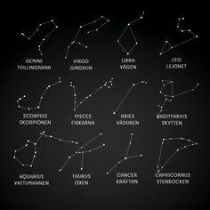 pisces stjärntecken - Sök på Google