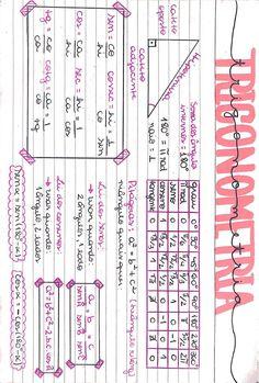 Meu resumo de trigonometria #estudos #Trigonometria #educação #matematica #enem #fuvest #escola #faculdade #ensinomedio #seno #cosseno #tangente #mapamental #mapa #resumo