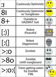 Cool Emoticons With Their Codes