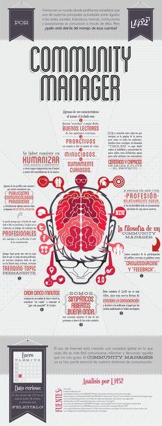 Cómo es (o cómo debe ser) un Community Manager #infografia (repinned by @Ricardo Llera)