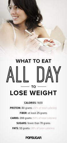 What to eat every day for breakfast, snacks, lunch, and dinner if you're trying to drop a few pounds.