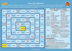 Printable Personality Adjectives Board Game