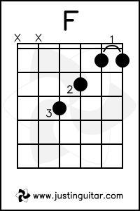 F Chord (easy)