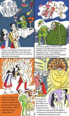 Metropolitan Opera | The Magic Flute Illustrated Synopsis
