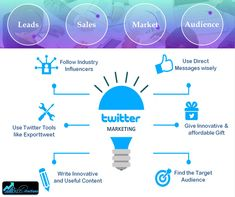 Increase your Twitter followers with our digital marketing strategy. We conduct a FREE one-on-one digital analysis.  #twitter #marketing #digitalagency #socialmediamarketing #bizzdirections #losangeles #california #usa Social Media Marketing Companies, Companies In Dubai, Digital Marketing Strategy, Facebook Marketing, Karachi Pakistan, Twitter Followers, California Usa, Uae, Innovation