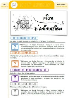 Edit du 19/02/15 : Retour sur le projet : mes améliorations et ajustements. Suivez l'icône Ça y est, je viens de boucler mon projet de deuxième période. On reste dans les arts visuels puisque nous allons réaliser un petit film d'animation ! Et en plus ça tombe bien, je participe à école et cinéma, et …
