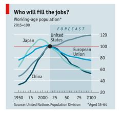 """The coming decades will bring population shrinkage not seen since the Black Death. Good for wages, bad for GDP."