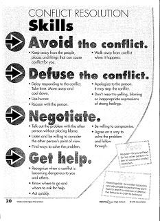 %ef%bb%bfunderstanding conflict management in the workplace Conflict management in the workplace is an issue that every leader, manager, or employee has to deal with at one time or another the basics of conflict management include improving communication, teamwork, and a systematic approach to solving the disagreement.