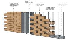 Brick Architecture, Architecture Details, Interior Architecture, Brick Design, Facade Design, House Design, Brick Paving, Brick Roof, Brick Works