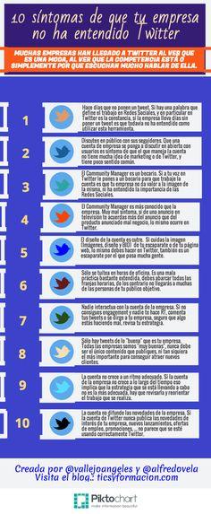 10 síntomas de que tu empresa no ha entendido Twitter.  #infografia