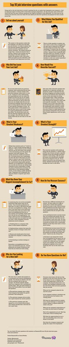 CATEGORIES Career advice Cover letter Get a job Guest Authors Job interview tips Others Productivity at work Resume writing tips Write a resume 50 Job Interview Questions and Answers [Infographic] Felix - April 16, 2013 - Job interview tips TWEET LIKE IT GOOGLE + LINKEDIN PINTEREST Doing well on the job interview is crucial to getting the job, no matter how impressive your resume is. And an important aspect of doing well in interviews is proper preparation. For the most part, many of ...
